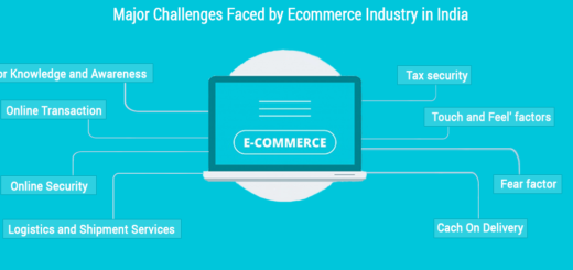 Major Challenges faced by Ecommerce Industry in India